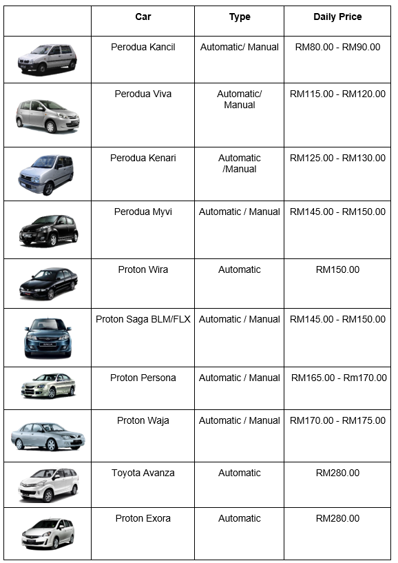 Top 8 Best Kota Kinabalu Car Rental Services